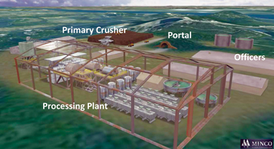 The proposed surface layout of the processing plant and other facilities at Minco Silver's Fuwan project.
